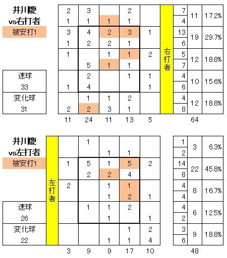 20120808DATA5.jpg