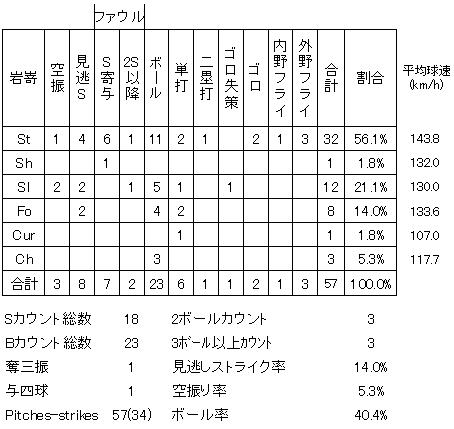 20120810DATA10.jpg