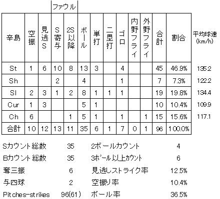 20120810DATA8.jpg