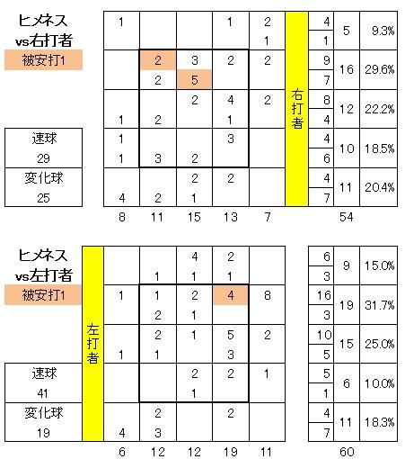 20120811DATA3.jpg
