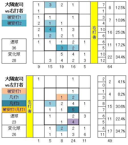 20120811DATA5.jpg
