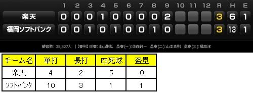 20120812DATA2.jpg