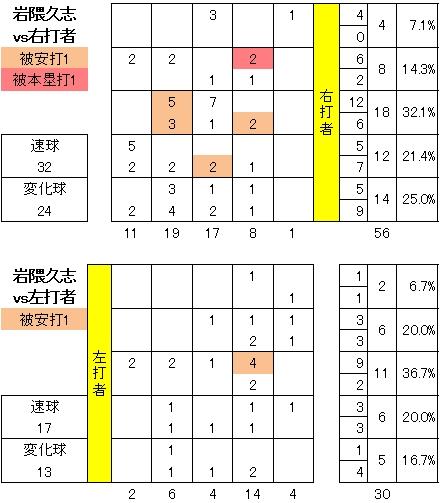 20120813DATA3.jpg