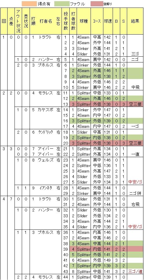 20120813DATA5.jpg