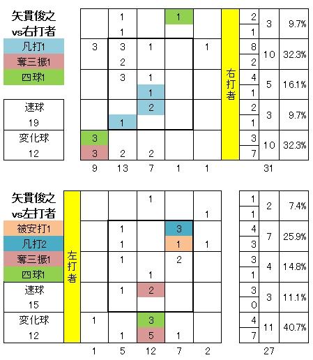 20120815DATA5.jpg