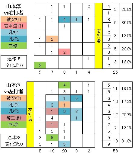 20120819DATA12.jpg