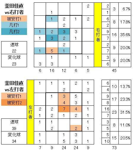 20120823DATA12.jpg