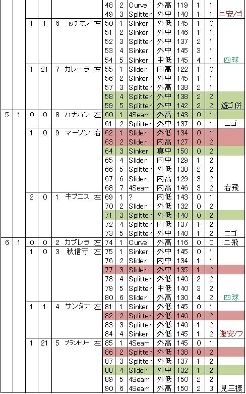 20120823DATA5.jpg