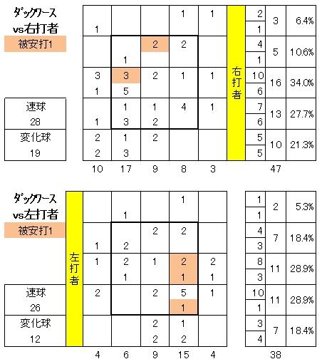 20120825DATA3.jpg