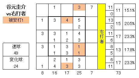 20120825DATA5.jpg