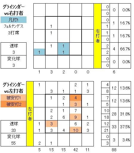 20120828DATA10.jpg