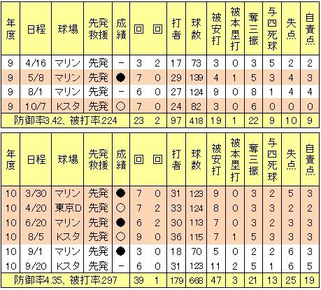20120828DATA2.jpg