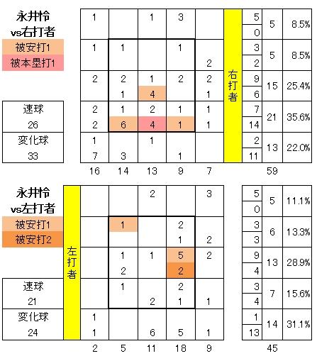 20120828DATA7.jpg