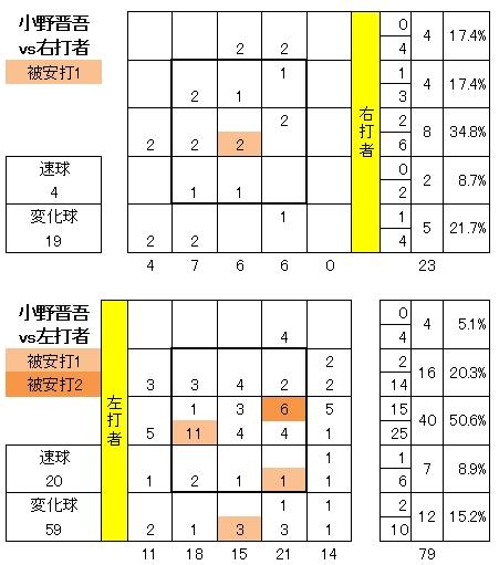 20120830DATA6.jpg