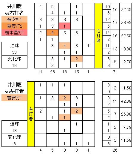20120831DATA7.jpg