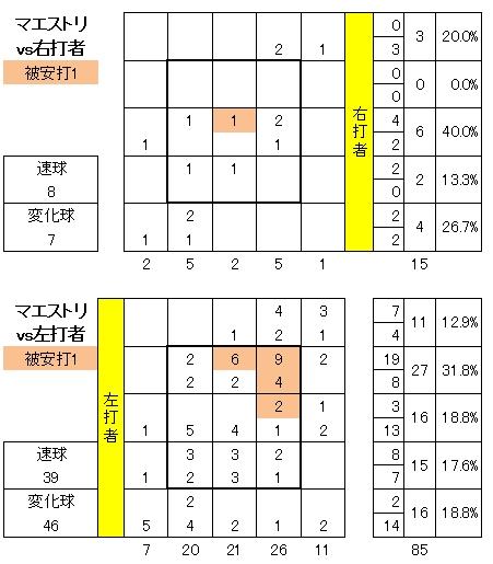 20120901DATA8.jpg
