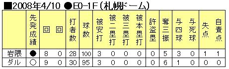 20120910DATA5.jpg