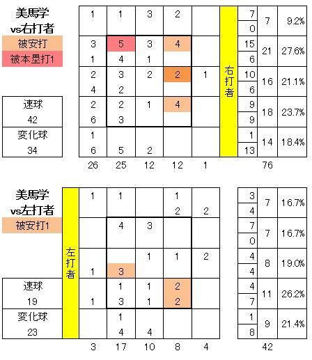 20120911DATA3.jpg