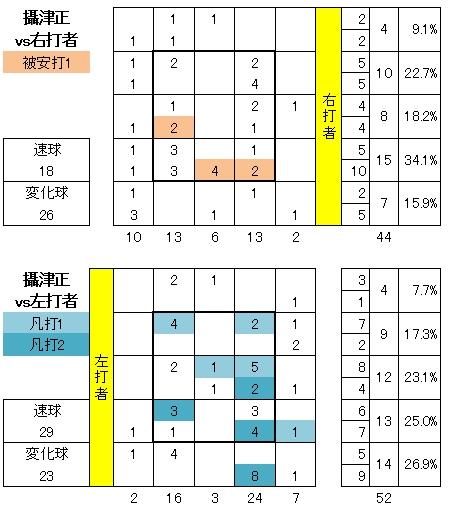 20120911DATA5.jpg