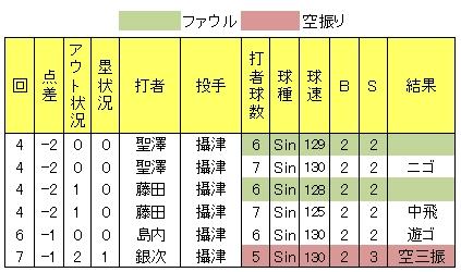 20120911DATA7.jpg