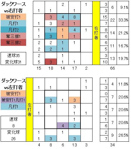 20120913DATA4.jpg