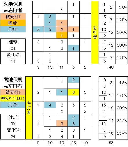 20120915DATA11.jpg
