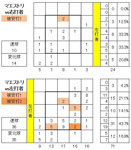 20120915DATA13.jpg