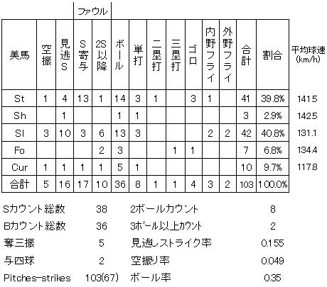 20120917DATA4.jpg