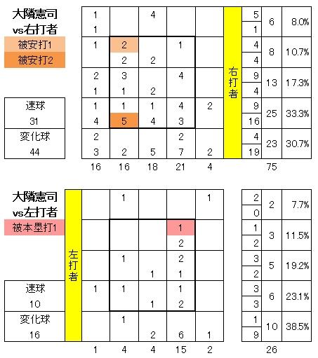 20120921DATA7.jpg