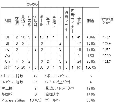 20120921DATA8.jpg