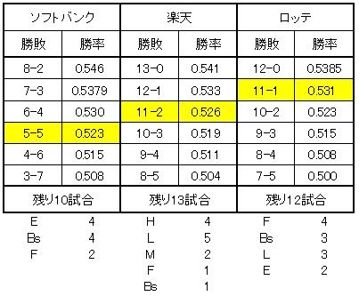 20120923DATA3.jpg