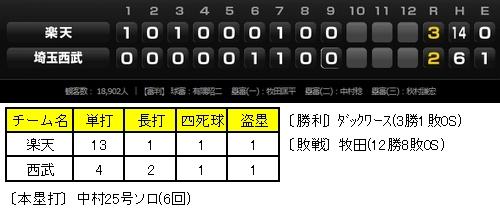 20120926DATA2.jpg