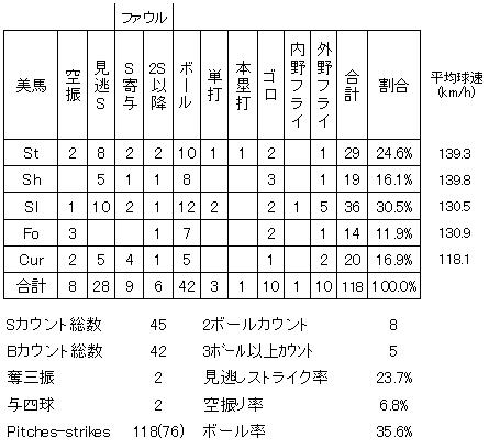 20120927DATA5.jpg