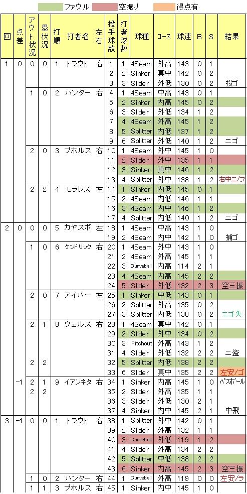 20120928DATA3.jpg