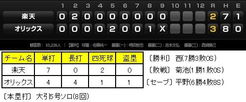 20121001DATA3.jpg