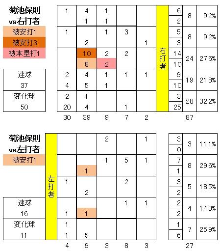 20121001DATA4.jpg