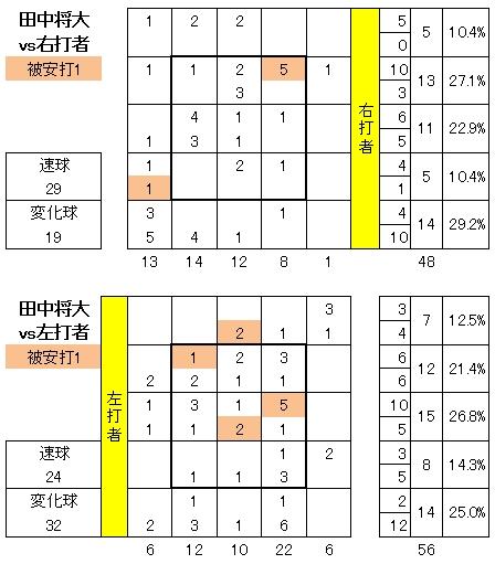 20121002DATA4.jpg