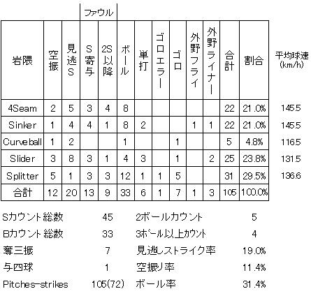 20121004DATA3.jpg