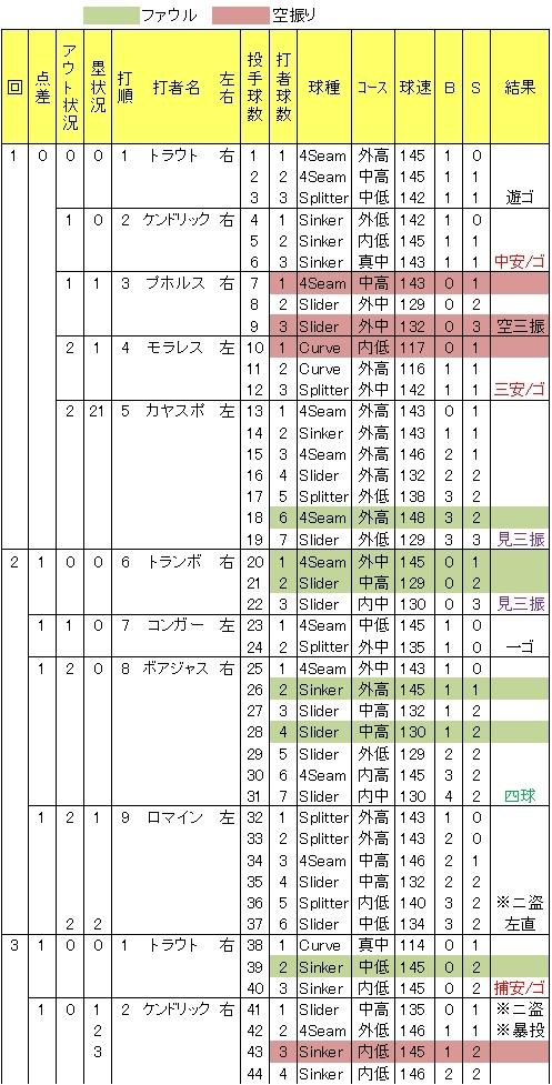 20121004DATA5.jpg