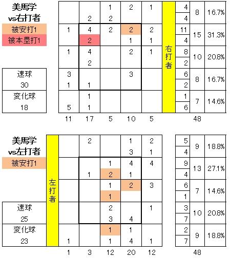 20121005DATA5.jpg