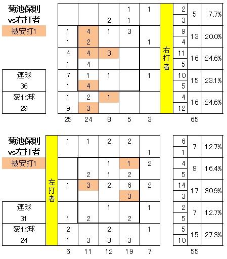 20121007DATA3.jpg