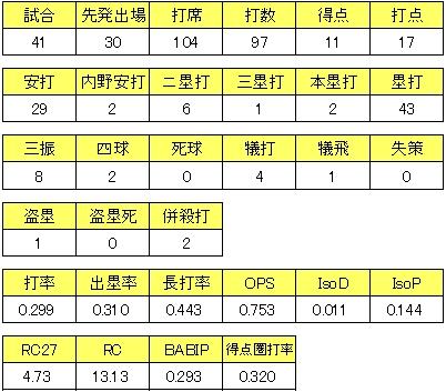 20121021DATA2.jpg