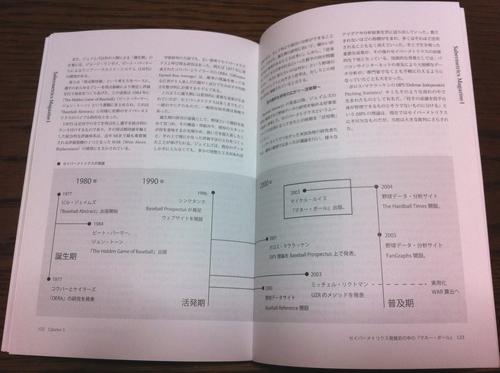 20121027DATA3.jpg