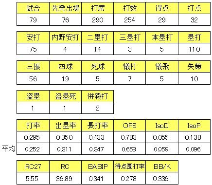 20121030DATA2.jpg