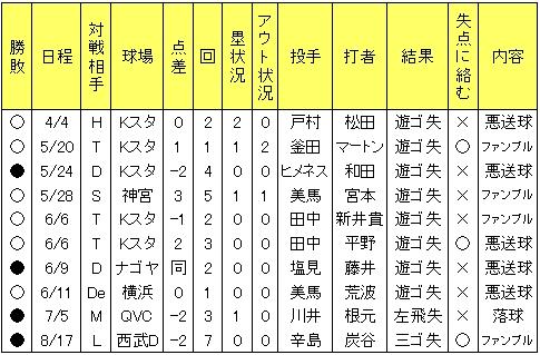 20121030DATA5.jpg