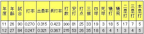 20121109DATA3.jpg