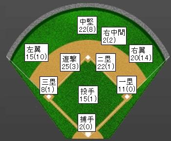 20121110DATA3.jpg