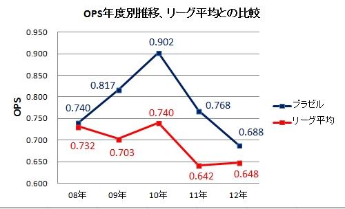 20121122DATA2.jpg