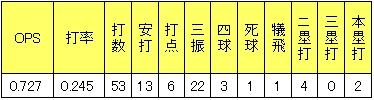 20121122DATA6.jpg