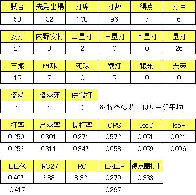 20121129DATA3.jpg